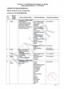 Certificat acreditare ISO 15189 Anexa 1